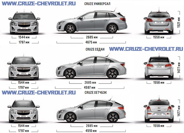 chevrolet cruze универсал 2014 технические характеристики