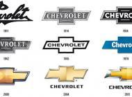 История эмблемы Шевроле (Chevrolet)