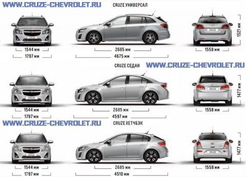 технические характеристики Chevrolet Cruze SW